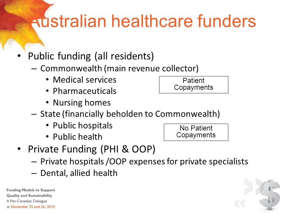 Australian healthcare funders Public funding (all residents) – Commonwealth (main revenue collector) Medical services Pharmaceuticals Nursing homes – State (financially beholden to Commonwealth) Public hospitals Public health Private Funding (PHI & OOP) – Private hospitals /OOP expenses for private specialists – Dental, allied health Patient Copayments No Patient Copayments