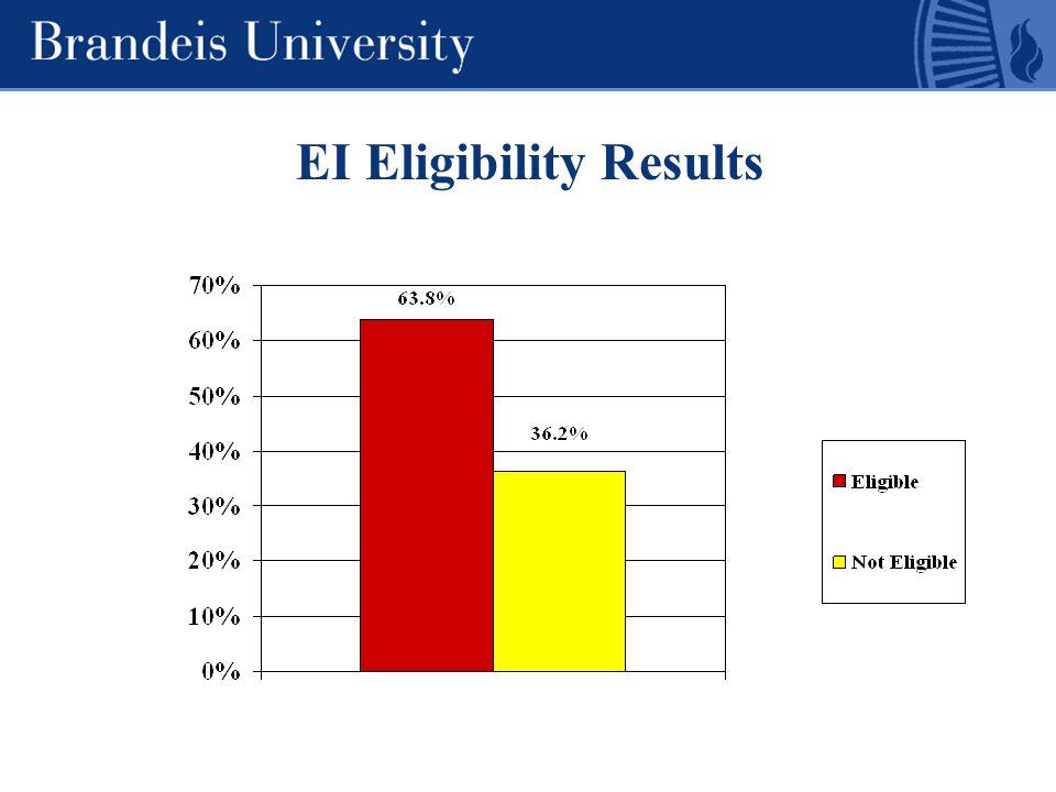 EI Eligibility Results