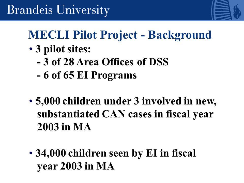 Screenings Data MECLI Children: - More screening events (1.56 vs.