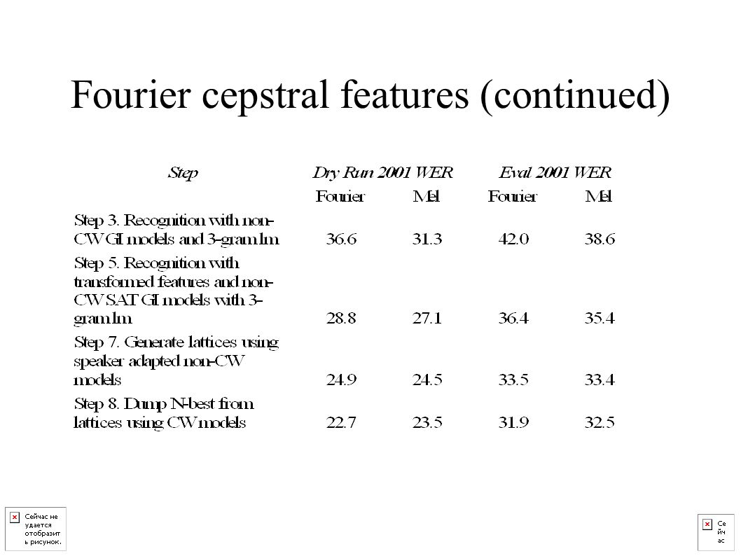Fourier cepstral features (continued)