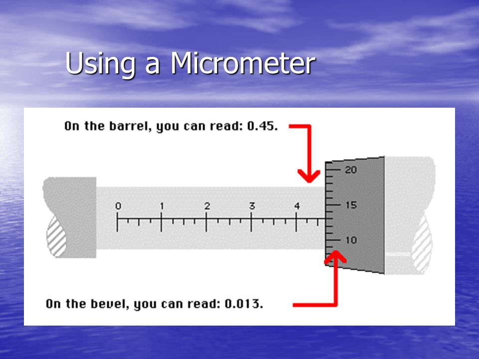 Using a Micrometer