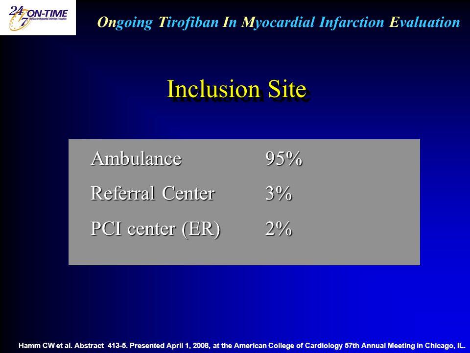 Inclusion Site Ambulance95% Referral Center3% PCI center (ER)2% Ongoing Tirofiban In Myocardial Infarction Evaluation Hamm CW et al.