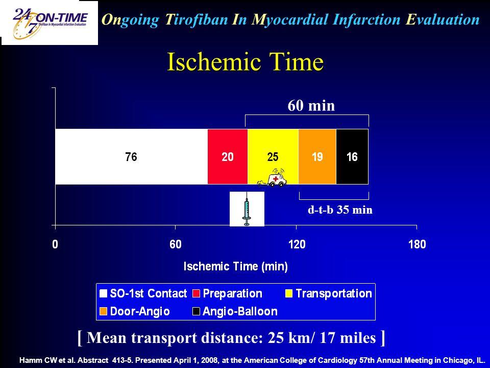 Ischemic Time Ongoing Tirofiban In Myocardial Infarction Evaluation 60 min d-t-b 35 min [ Mean transport distance: 25 km/ 17 miles ] Hamm CW et al.