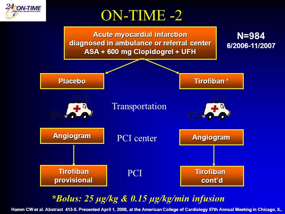 Acute myocardial infarction diagnosed in ambulance or referral center ASA + 600 mg Clopidogrel + UFH Angiogram Tirofiban * Placebo Transportation PCI center Angiogram Tirofibanprovisional Tirofibancont'd ON-TIME -2 N=984 6/2006-11/2007 PCI *Bolus: 25 µg/kg & 0.15 µg/kg/min infusion Hamm CW et al.