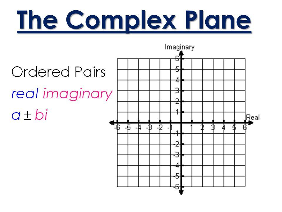 The Complex Plane