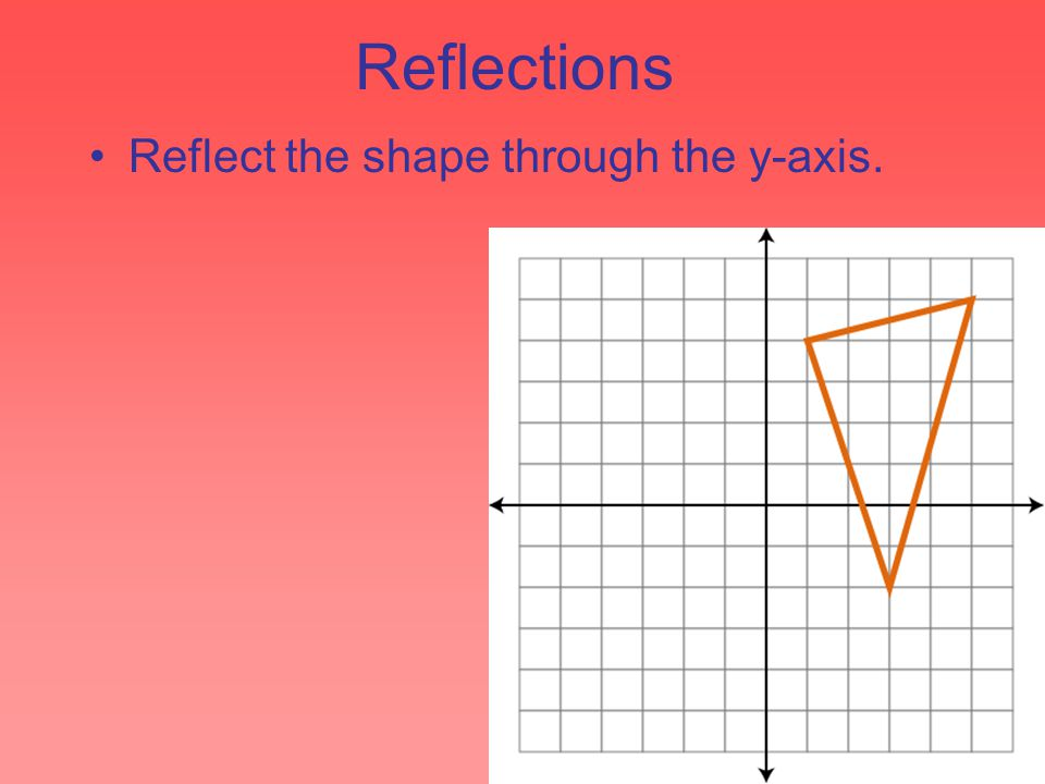 Reflections Reflect the shape through the y-axis.