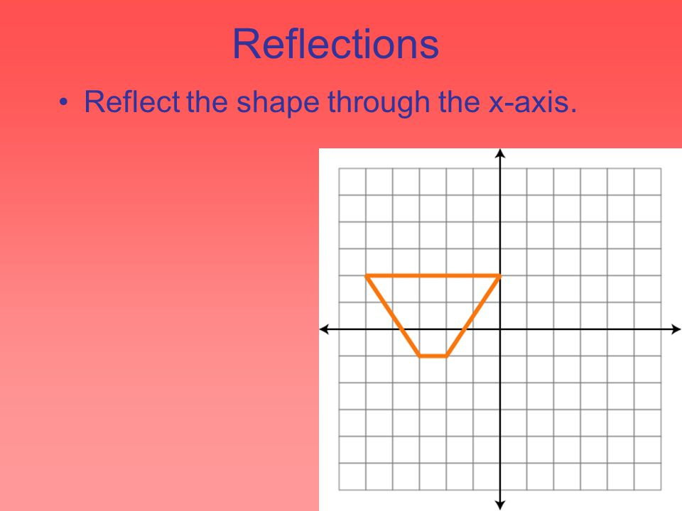 Reflections Reflect the shape through the x-axis.