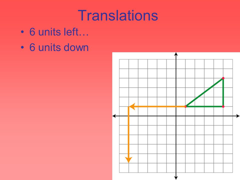 Translations Show the following translations: (x,y)  (x+2, y+6) Up 4, left 3 [-4,-1] (ordered pair notation)