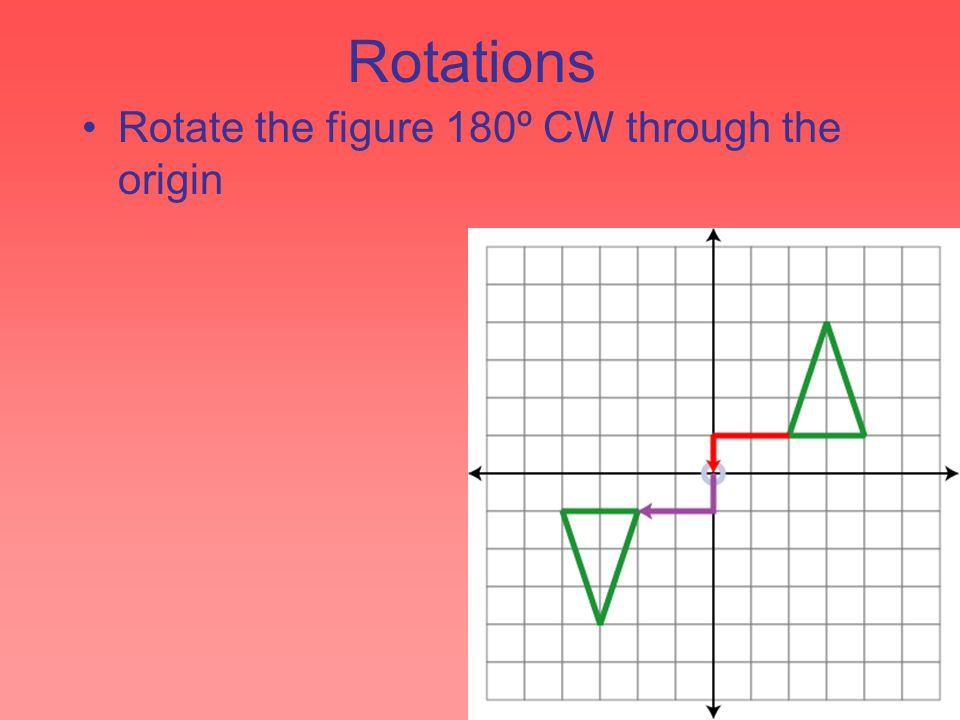 Rotations Rotate the figure 180º CW through the origin