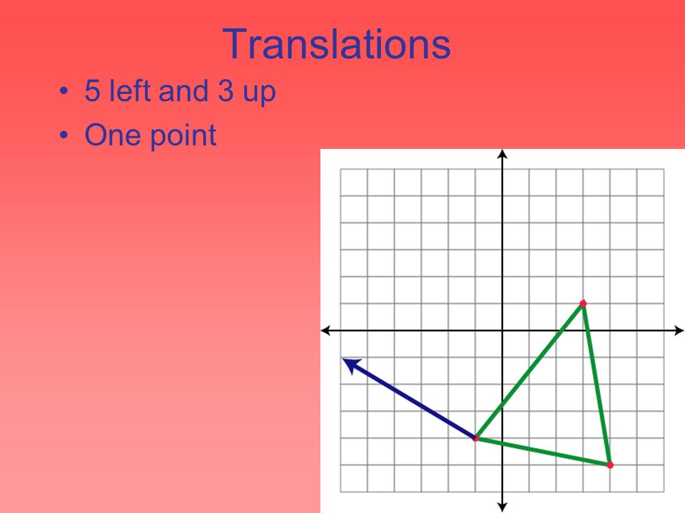 Dilations Dilate the following figure by a scale factor of 1/2