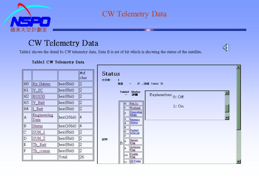 What s Continue Wave 國家太空計劃室 波的頻率和振幅是固定不變的 特殊的節奏斷續發射電波 也是屬於一種調制的方式 電路相當簡單,容易製作 干擾很多的狀況下比語音容易分辨 有較長通訊的距離