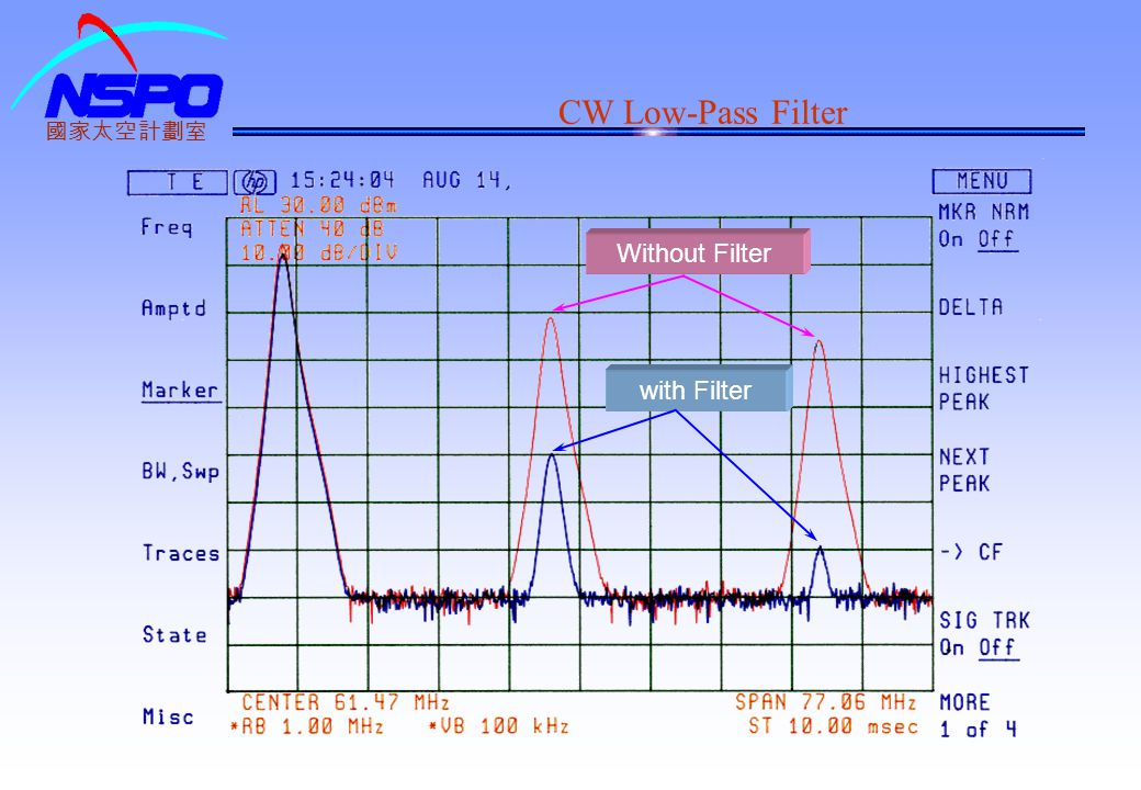 CW Low-Pass Filter 國家太空計劃室 Without Filter with Filter
