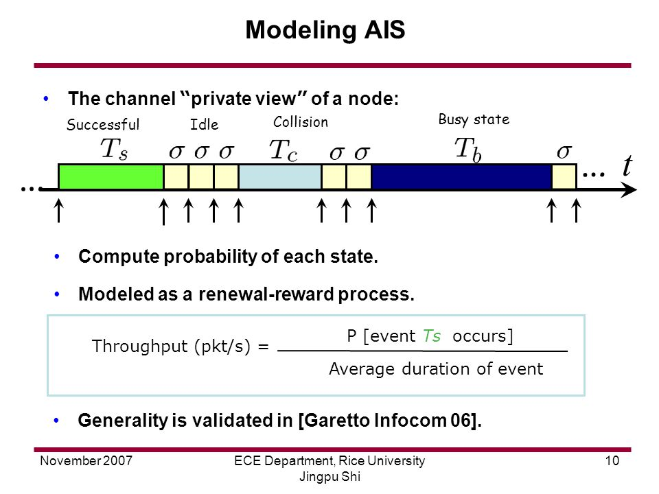 November 2007ECE Department, Rice University Jingpu Shi 10 Modeling AIS The channel private view of a node: … … SuccessfulIdle Collision t Busy state Modeled as a renewal-reward process.