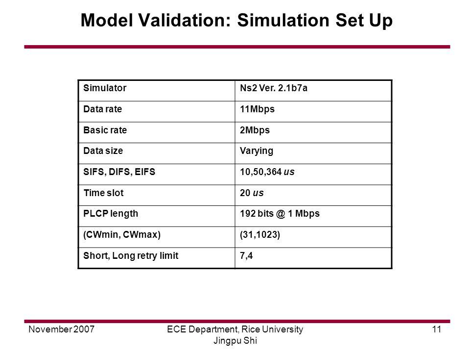 November 2007ECE Department, Rice University Jingpu Shi 11 Model Validation: Simulation Set Up SimulatorNs2 Ver.