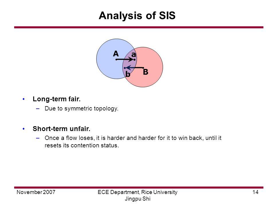 November 2007ECE Department, Rice University Jingpu Shi 14 Analysis of SIS Long-term fair.