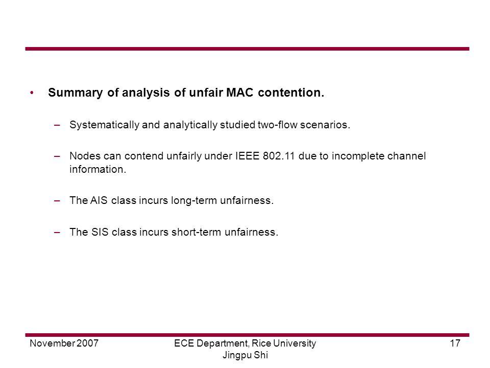 November 2007ECE Department, Rice University Jingpu Shi 17 Summary of analysis of unfair MAC contention.