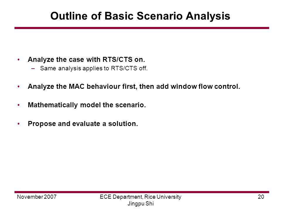 November 2007ECE Department, Rice University Jingpu Shi 20 Outline of Basic Scenario Analysis Analyze the case with RTS/CTS on.