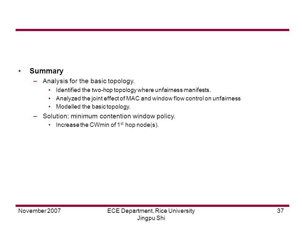 November 2007ECE Department, Rice University Jingpu Shi 37 Summary –Analysis for the basic topology.