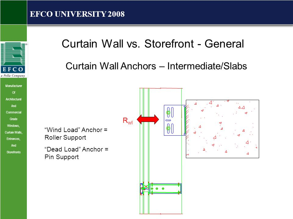 Manufacturer Of Architectural And Commercial Grade Windows, Curtain Walls, Entrances, And Storefronts EFCO UNIVERSITY 2008 Curtain Wall vs.