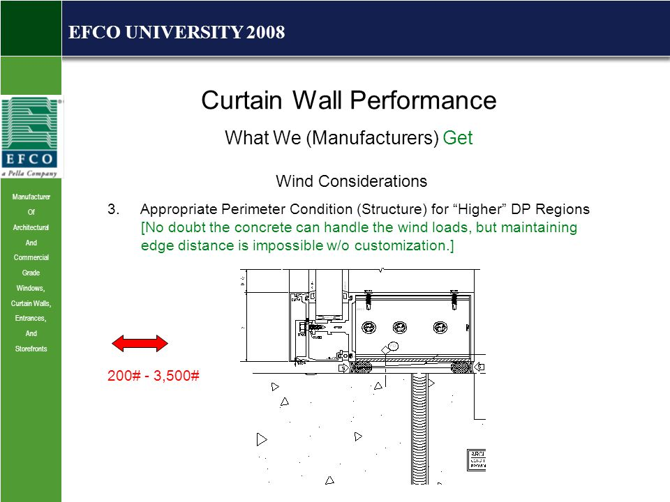 Manufacturer Of Architectural And Commercial Grade Windows, Curtain Walls, Entrances, And Storefronts EFCO UNIVERSITY 2008 Curtain Wall Performance What We (Manufacturers) Get Wind Considerations 3.