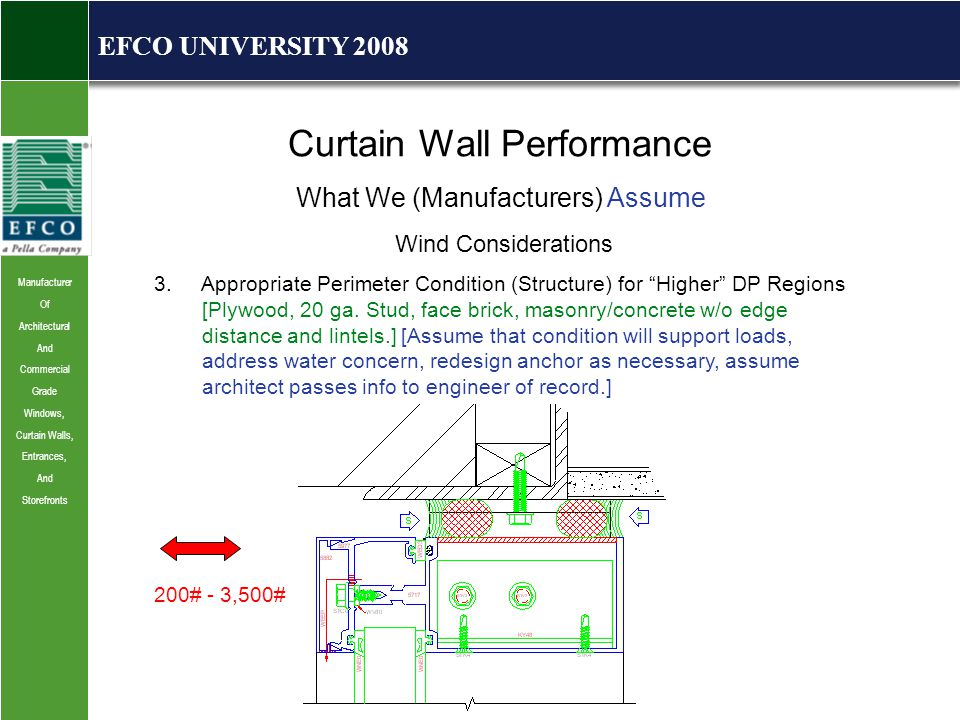 Manufacturer Of Architectural And Commercial Grade Windows, Curtain Walls, Entrances, And Storefronts EFCO UNIVERSITY 2008 Curtain Wall Performance What We (Manufacturers) Assume Wind Considerations 3.