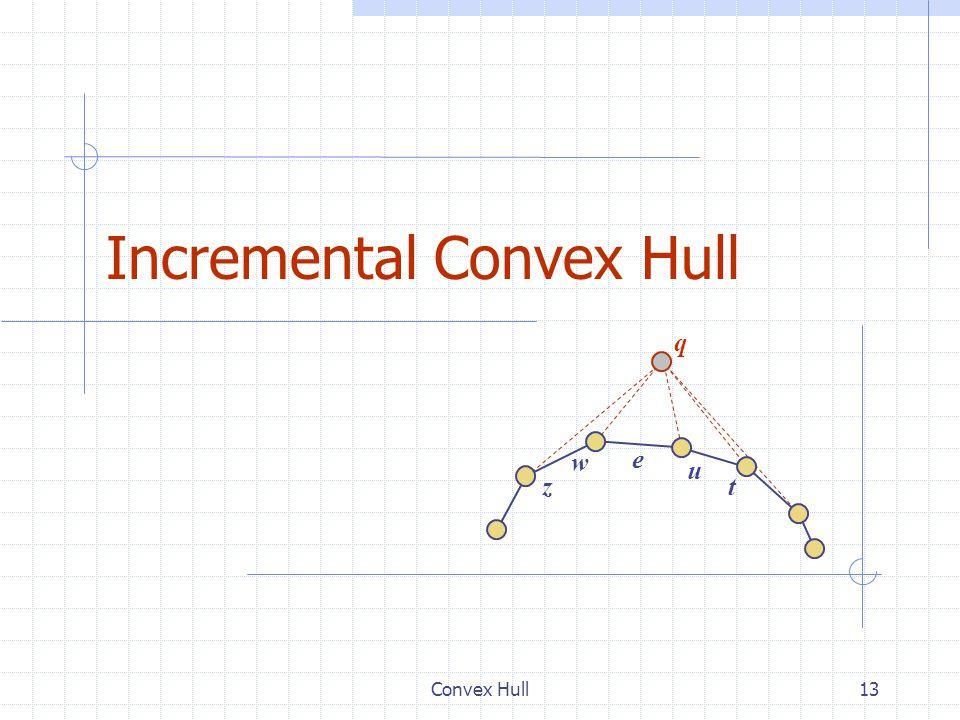 Convex Hull13 Incremental Convex Hull q w u e zt