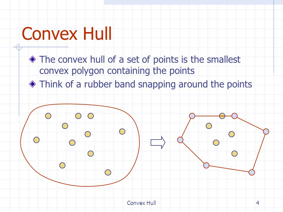 Convex Hull4 The convex hull of a set of points is the smallest convex polygon containing the points Think of a rubber band snapping around the points