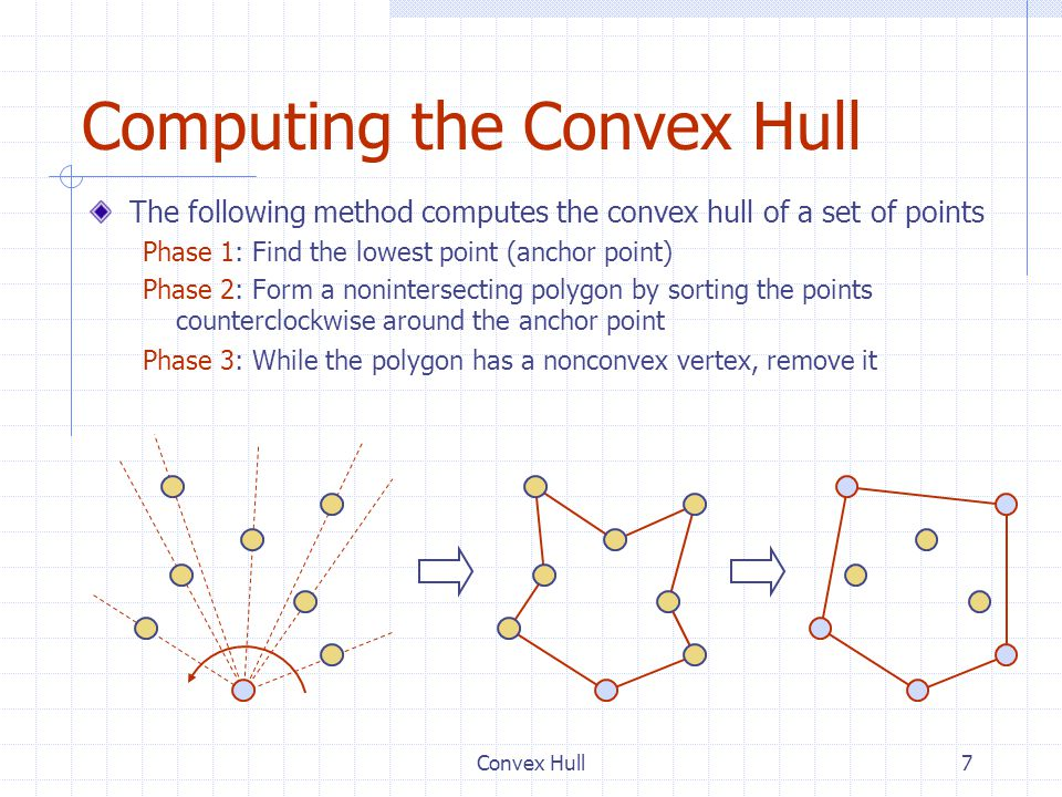 Convex Hull7 Computing the Convex Hull The following method computes the convex hull of a set of points Phase 1: Find the lowest point (anchor point)