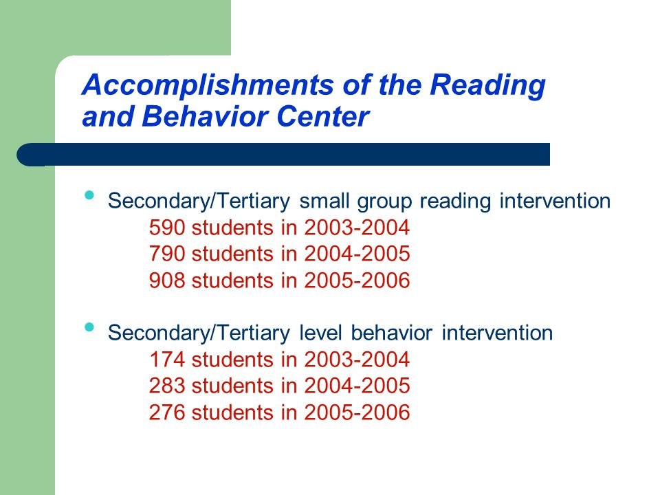 School-wide Positive Behavior Support (Horner & Sugai, 2000) Primary Level Intervention School-wide implementation of behavioral expectations (teaching, rewarding, 4:1 positives, providing fair consequences team driven, data-based decision making) Secondary Level Intervention Students not improving with primary level, receive targeted interventions e.g., group contingencies, social skills groups, check-in/check-out, point systems, mentors Tertiary Level Intervention Students at highest risk or unresponsive to secondary level receive individualized intervention Year 1 Year 2 Year 3