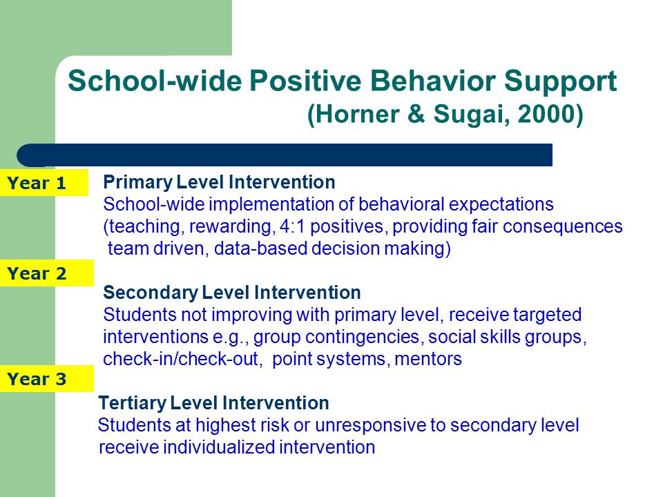 How does School-wide PBS Impact Learning/Reading.