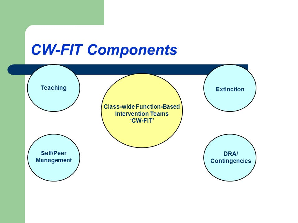 Tertiary Level, Intensive Intervention 1) Increase secondary level intervention e.g., frequency, quality, level of reinforcement, individualize components OR 2) Functional assessment, hypothesis testing, functional analysis