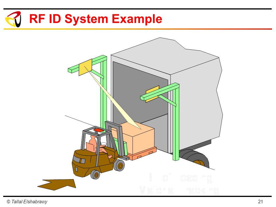 © Tallal Elshabrawy RF ID System Example 21