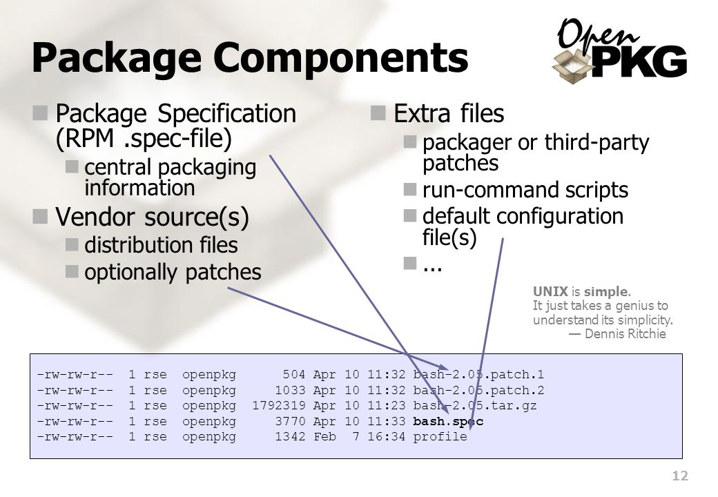 12 Package Components Package Specification (RPM.spec-file) central packaging information Vendor source(s) distribution files optionally patches Extra files packager or third-party patches run-command scripts default configuration file(s)...