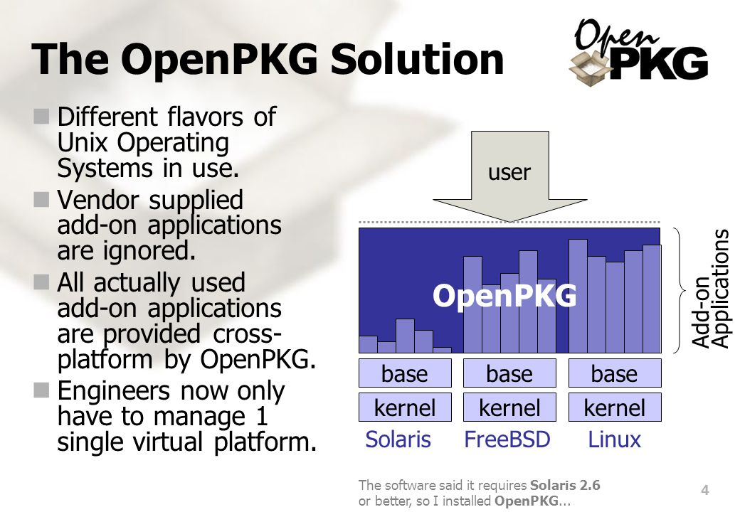 4 The OpenPKG Solution Different flavors of Unix Operating Systems in use.