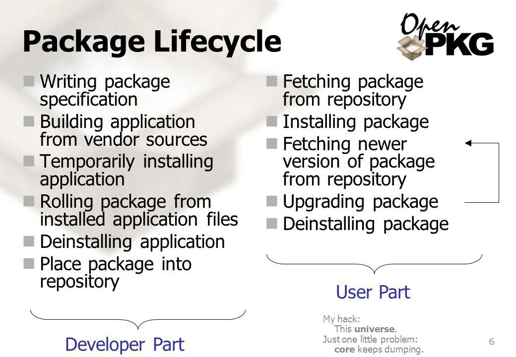 6 Package Lifecycle Writing package specification Building application from vendor sources Temporarily installing application Rolling package from installed application files Deinstalling application Place package into repository Fetching package from repository Installing package Fetching newer version of package from repository Upgrading package Deinstalling package Developer Part User Part My hack: This universe.