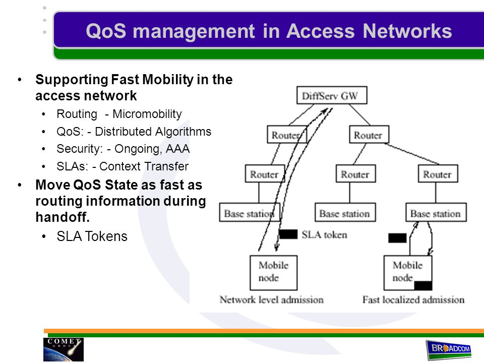 QoS management in Access Networks Supporting Fast Mobility in the access network Routing - Micromobility QoS: - Distributed Algorithms Security: - Ongoing, AAA SLAs: - Context Transfer Move QoS State as fast as routing information during handoff.