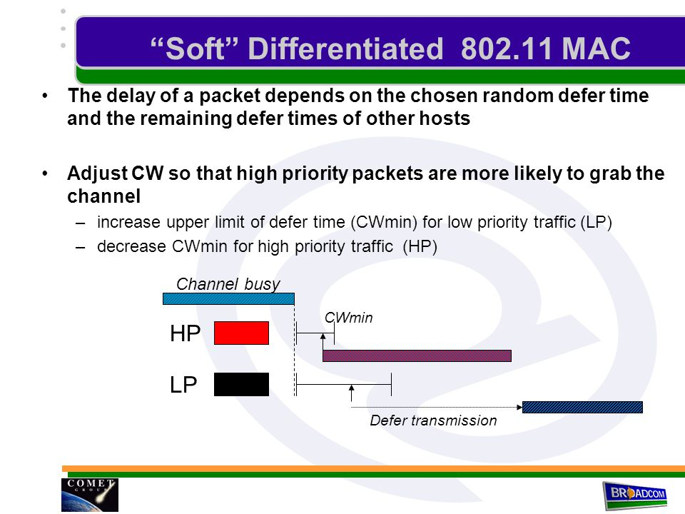 Soft Differentiated 802.11 MAC The delay of a packet depends on the chosen random defer time and the remaining defer times of other hosts Adjust CW so that high priority packets are more likely to grab the channel –increase upper limit of defer time (CWmin) for low priority traffic (LP) –decrease CWmin for high priority traffic (HP) Channel busy HP LP CWmin Defer transmission