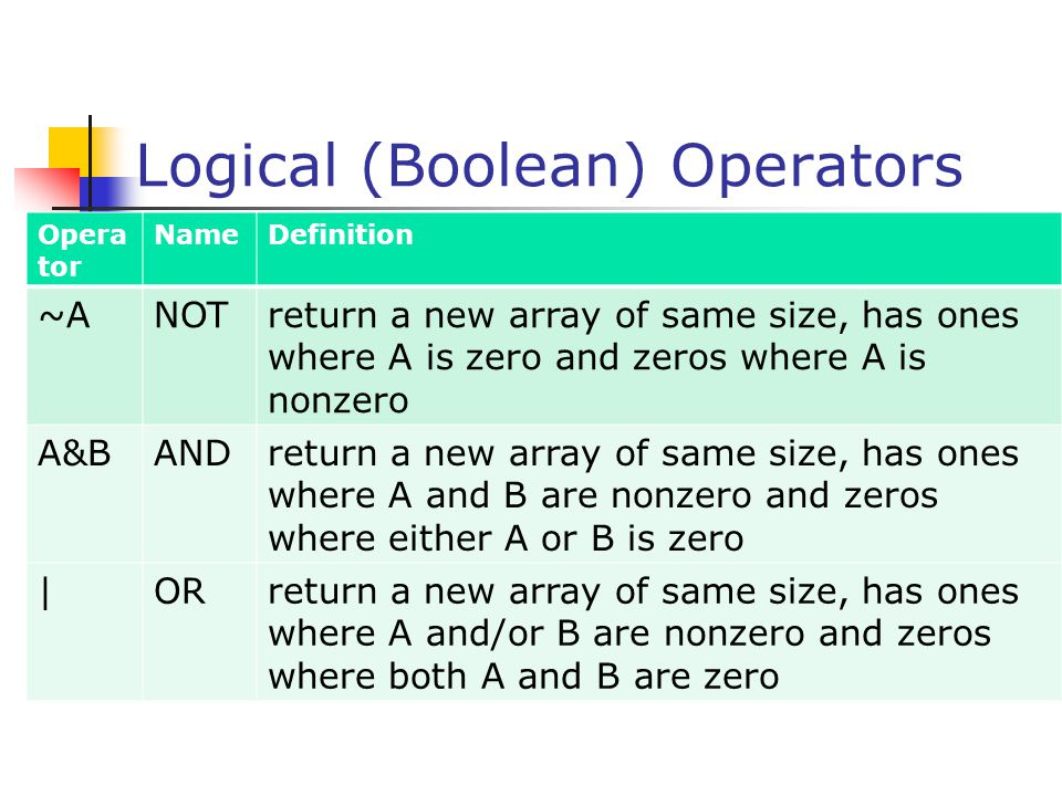 Logical (Boolean) Operators Opera tor NameDefinition ~ANOTreturn a new array of same size, has ones where A is zero and zeros where A is nonzero A&BAN