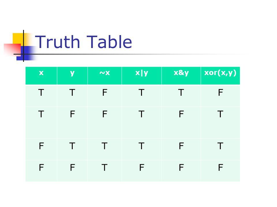 Truth Table xy~xx yx&yxor(x,y) TTFTTF TFFTFT FTTTFT FFTFFF