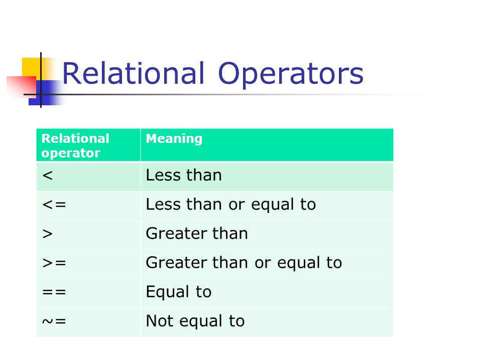 Relational Operators Relational operator Meaning <Less than <=Less than or equal to >Greater than >=Greater than or equal to ==Equal to ~=Not equal to
