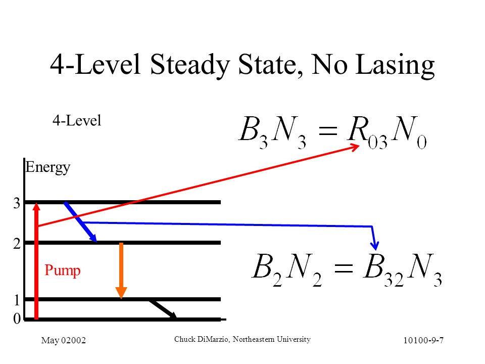 May 02002 Chuck DiMarzio, Northeastern University 10100-9-7 4-Level Steady State, No Lasing Energy 0 1 2 3 4-Level Pump