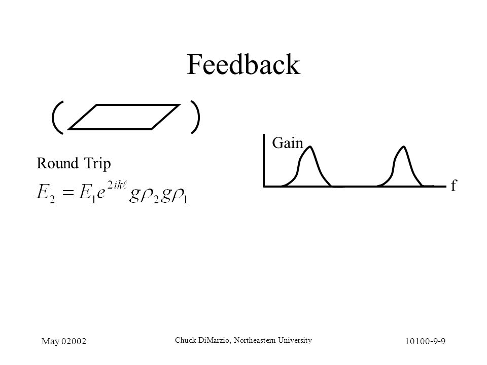 May 02002 Chuck DiMarzio, Northeastern University 10100-9-9 Feedback f Gain Round Trip