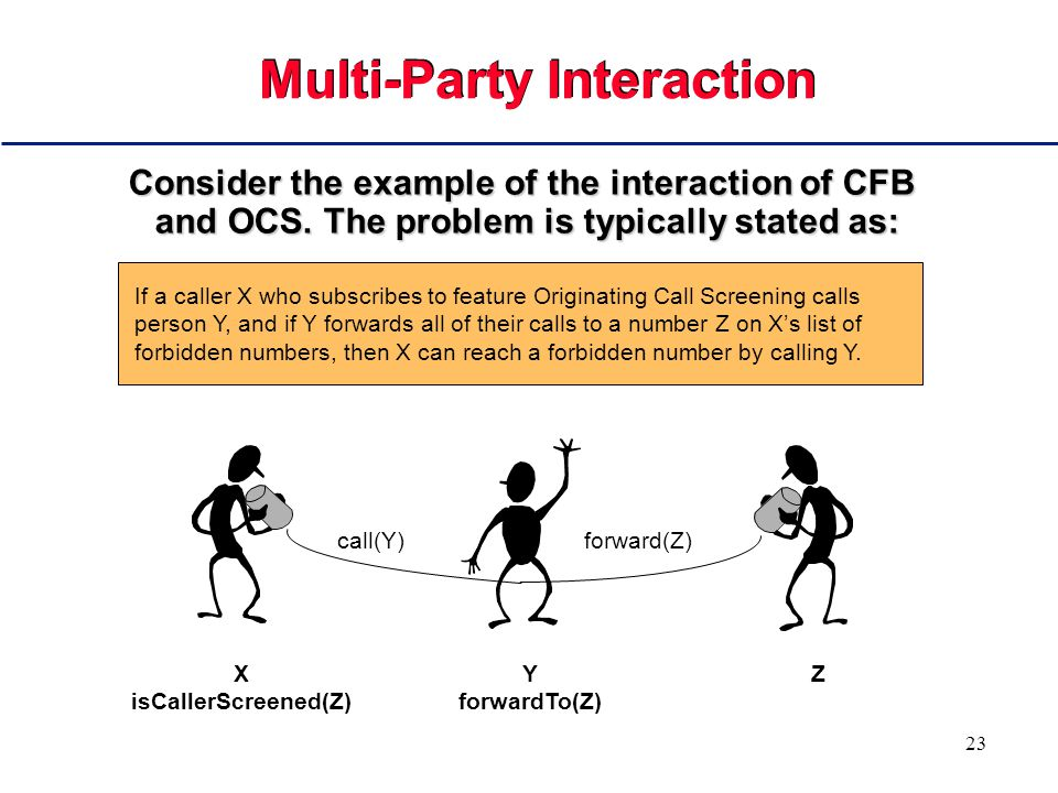 23 Multi-Party Interaction Consider the example of the interaction of CFB and OCS.