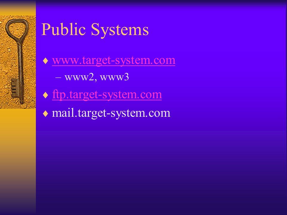 Public Systems  www.target-system.com www.target-system.com –www2, www3  ftp.target-system.com ftp.target-system.com  mail.target-system.com