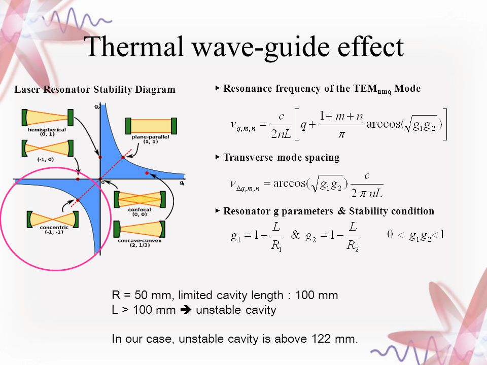Thermal wave-guide effect ▶ Resonance frequency of the TEM nmq Mode ▶ Transverse mode spacing ▶ Resonator g parameters & Stability condition Laser Res