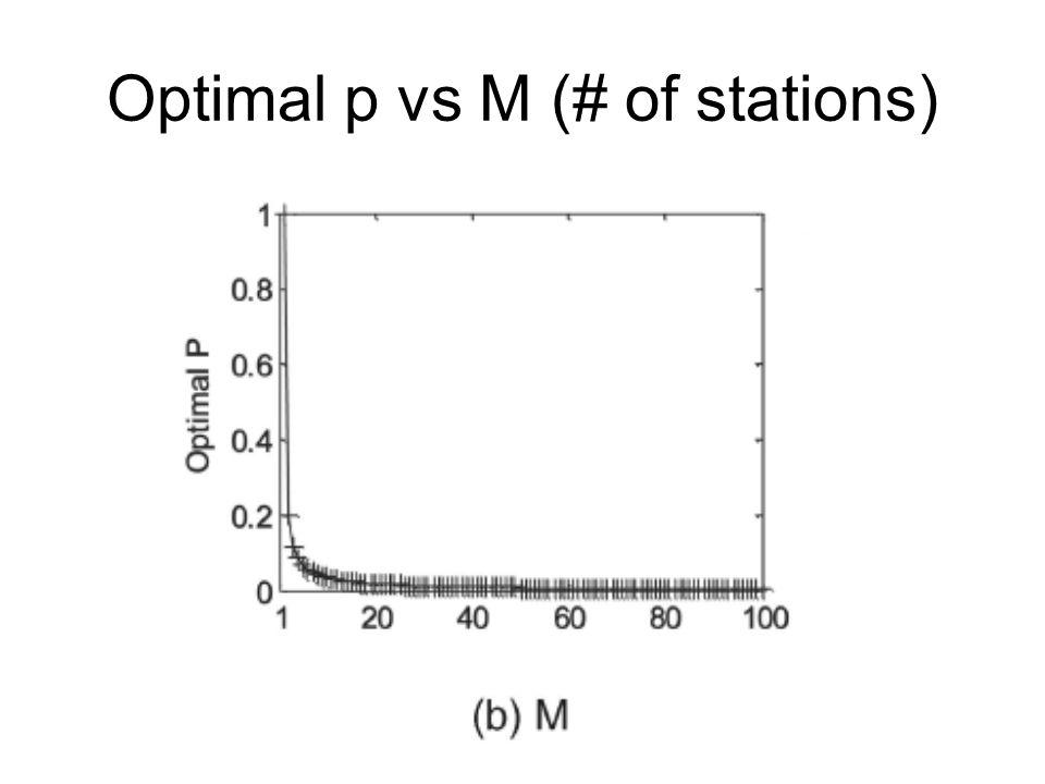 Optimal p vs M (# of stations)