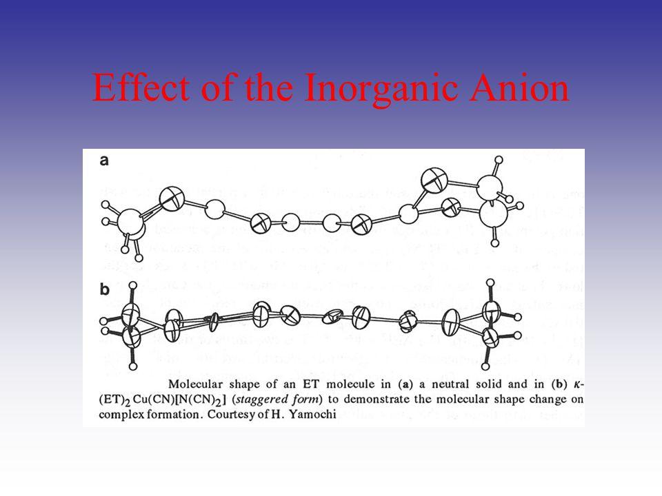 Charge Transfer Salts begin with organic radicals BEDT-TTF based (ET for short) BEDT-TSF based (BETS for short)