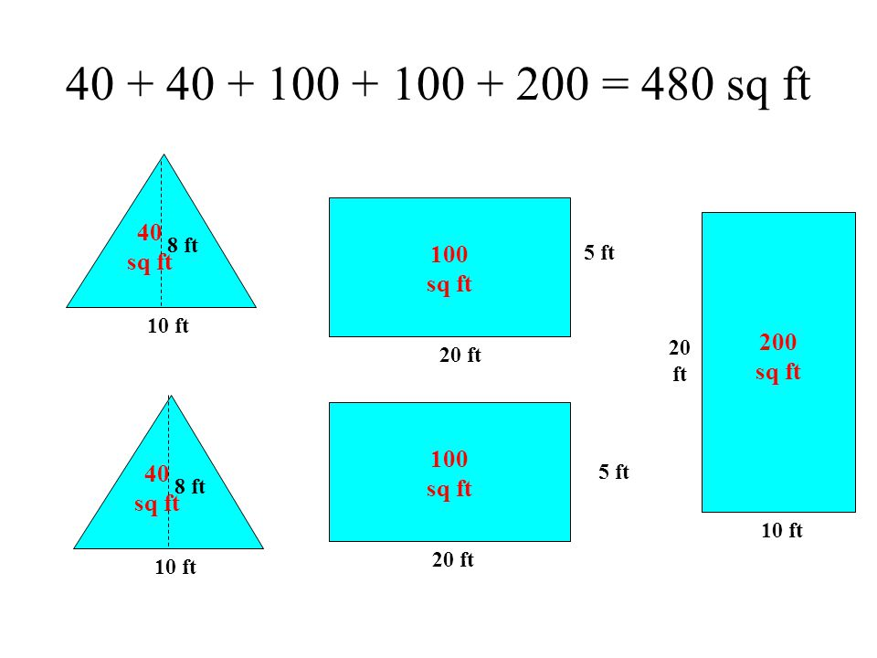 40 + 40 + 100 + 100 + 200 = 480 sq ft 10 ft 20 ft 10 ft 8 ft 20 ft 5 ft 40 sq ft 100 sq ft 200 sq ft