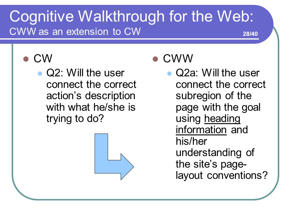 Cognitive Walkthrough for the Web: CWW as an extension to CW CW Q2: Will the user connect the correct action's description with what he/she is trying to do.