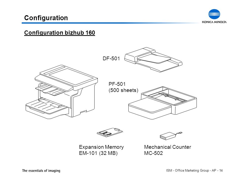 ISM - Office Marketing Group - AP - 14 Configuration Configuration bizhub 160 DF-501 PF-501 (500 sheets) Mechanical Counter MC-502 Expansion Memory EM-101 (32 MB)